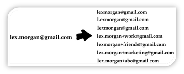 How to Create Unlimited Gmail ID using Single Gmail ID
