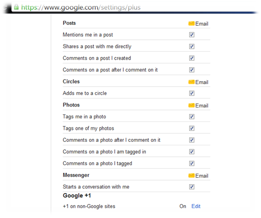 Google Privacy and Sharing settins