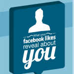 [Infographic] How Facebook Likes reveal about you